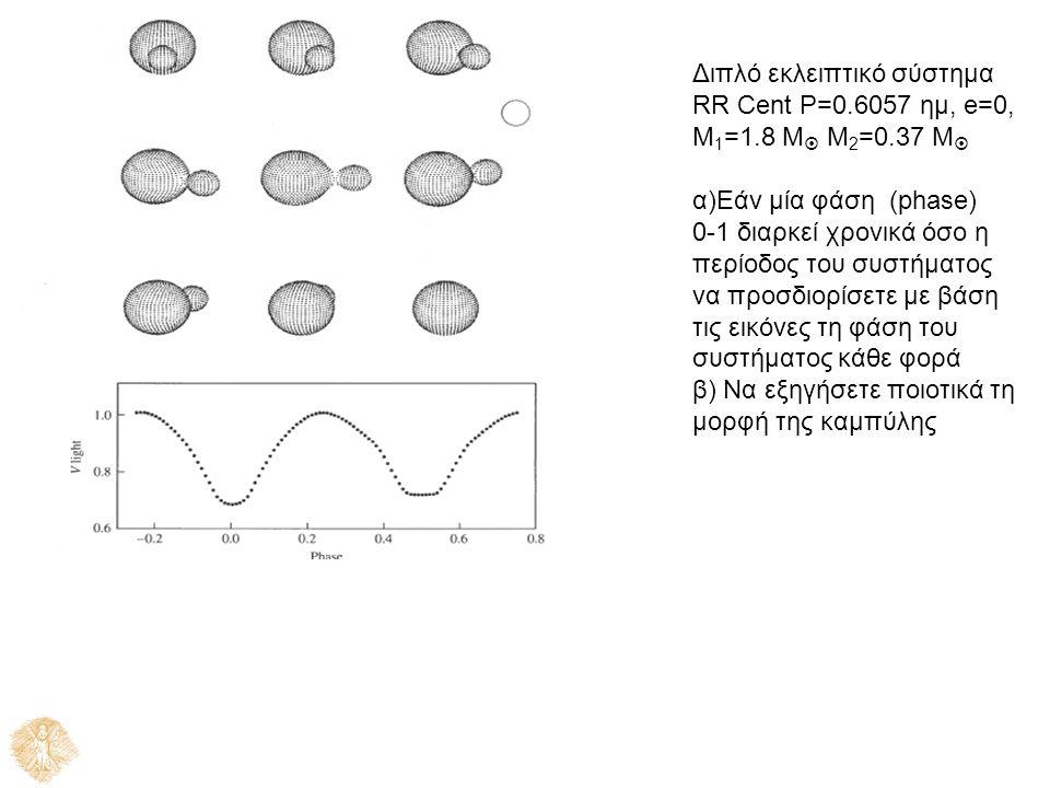 Διπλό εκλειπτικό σύστημα RR Cent P=0.6057 ημ, e=0, M 1 =1.8 M  M 2 =0.37 M  α)Εάν μία φάση (phase) 0-1 διαρκεί χρονικά όσο η περίοδος του συστήματος να προσδιορίσετε με βάση τις εικόνες τη φάση του συστήματος κάθε φορά β) Να εξηγήσετε ποιοτικά τη μορφή της καμπύλης