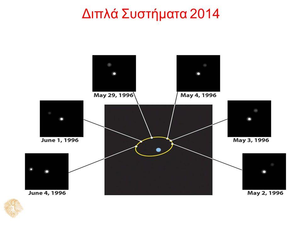 Διπλοί αστέρες: Δύο τύποι Ένας «διπλός αστέρας» αυτό φαίνεται...αυτό μπορεί να είναι..