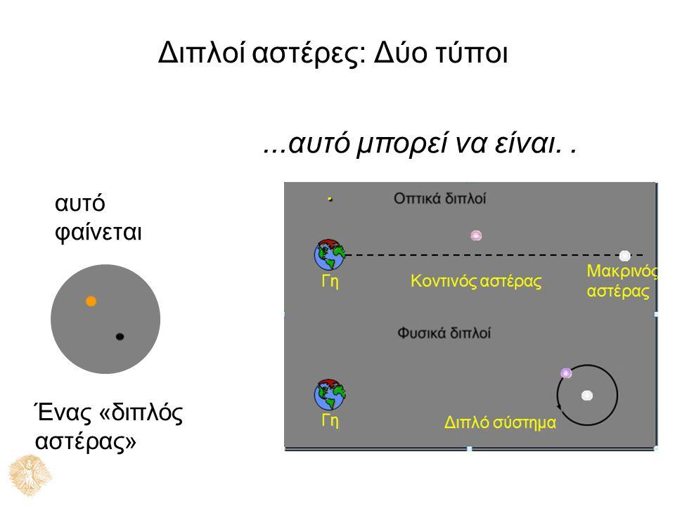 οπτικά διπλοί (φαινομενικά διπλοί αστέρες- optical double) Φυσικά διπλοί(πραγματικά διπλοί αστέρες) Περιφέρονται λόγω αμοιβαίας βαρύτητας Διακριτές εικόνες = μεγάλες τροχιές (μεγάλη περίοδος) Σχέση Aitken logφ΄΄= 2.8-0.2 m Παράδειγμα Δύο αστέρες μεγέθους m=10 απέχουνφ=5΄΄ Είναι φυσικά ή οπτικά διπλό σύστημα; Για m=10 σχέση Αitken φ =6΄΄ Άρα αφού απέχουν φ <6΄΄ είναι φυσικά διπλοί