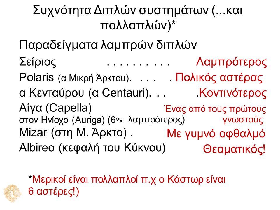 Συχνότητα Διπλών συστημάτων (...και πολλαπλών)* Παραδείγματα λαμπρών διπλών Σείριος..........Λαμπρότερος Polaris (α Μικρή Άρκτου)....
