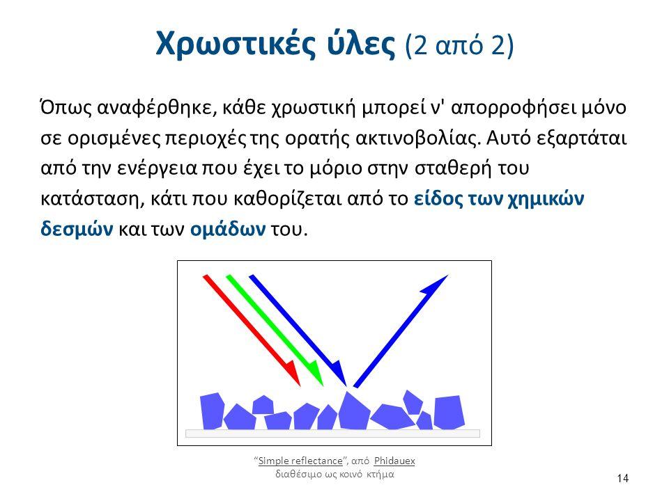 Χρωστικές ύλες (2 από 2) Όπως αναφέρθηκε, κάθε χρωστική μπορεί ν' απορροφήσει μόνο σε ορισμένες περιοχές της ορατής ακτινοβολίας. Αυτό εξαρτάται από τ