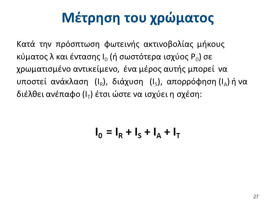 Μέτρηση του χρώματος Κατά την πρόσπτωση φωτεινής ακτινοβολίας μήκους κύματος λ και έντασης Ι 0 (ή σωστότερα ισχύος Ρ 0 ) σε χρωματισμένο αντικείμενο, ένα μέρος αυτής μπορεί να υποστεί ανάκλαση (I R ), διάχυση (I S ), απορρόφηση (I A ) ή να διέλθει ανέπαφο (I Τ ) έτσι ώστε να ισχύει η σχέση: I 0 = I R + I S + I A + I Τ 27