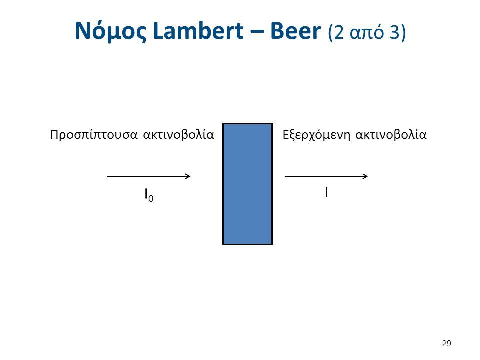 Νόμος Lambert – Beer (2 από 3) Προσπίπτουσα ακτινοβολίαΕξερχόμενη ακτινοβολία I0I0 I 29
