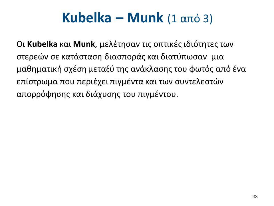 Kubelka – Munk (1 από 3) Οι Kubelka και Munk, μελέτησαν τις οπτικές ιδιότητες των στερεών σε κατάσταση διασποράς και διατύπωσαν μια μαθηματική σχέση μεταξύ της ανάκλασης του φωτός από ένα επίστρωμα που περιέχει πιγμέντα και των συντελεστών απορρόφησης και διάχυσης του πιγμέντου.
