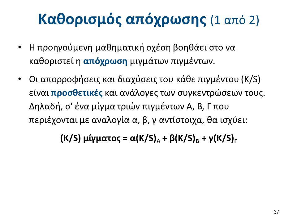 Καθορισμός απόχρωσης (1 από 2) Η προηγούμενη μαθηματική σχέση βοηθάει στο να καθοριστεί η απόχρωση μιγμάτων πιγμέντων. Οι απορροφήσεις και διαχύσεις τ