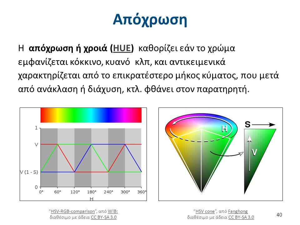 Απόχρωση Η απόχρωση ή χροιά (HUE) καθορίζει εάν το χρώμα εμφανίζεται κόκκινο, κυανό κλπ, και αντικειμενικά χαρακτηρίζεται από το επικρατέστερο μήκος κ