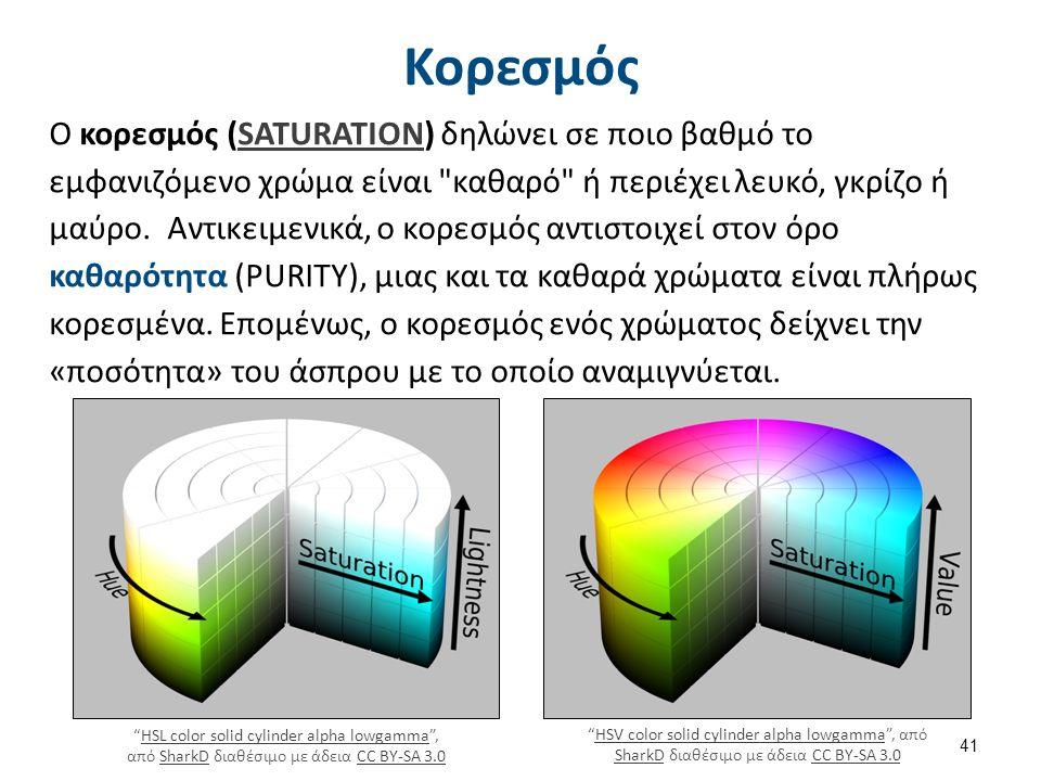 Κορεσμός Ο κορεσμός (SATURATION) δηλώνει σε ποιο βαθμό το εμφανιζόμενο χρώμα είναι καθαρό ή περιέχει λευκό, γκρίζο ή μαύρο.