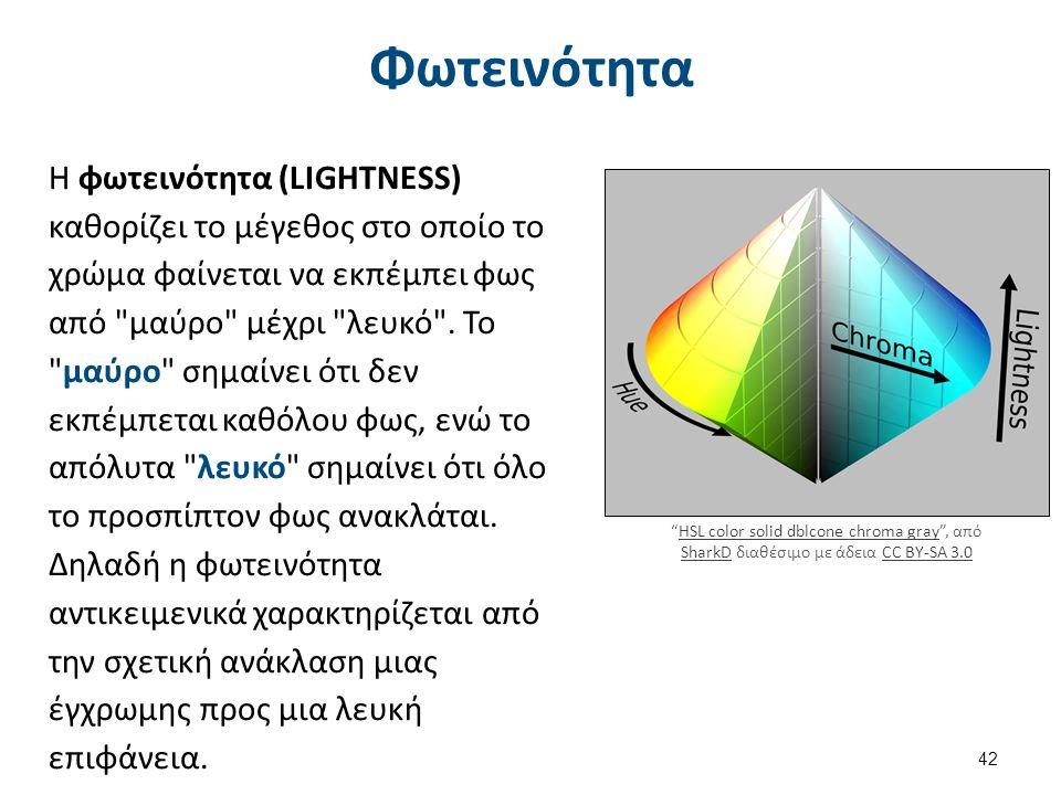 Φωτεινότητα Η φωτεινότητα (LIGHTNESS) καθορίζει το μέγεθος στο οποίο το χρώμα φαίνεται να εκπέμπει φως από
