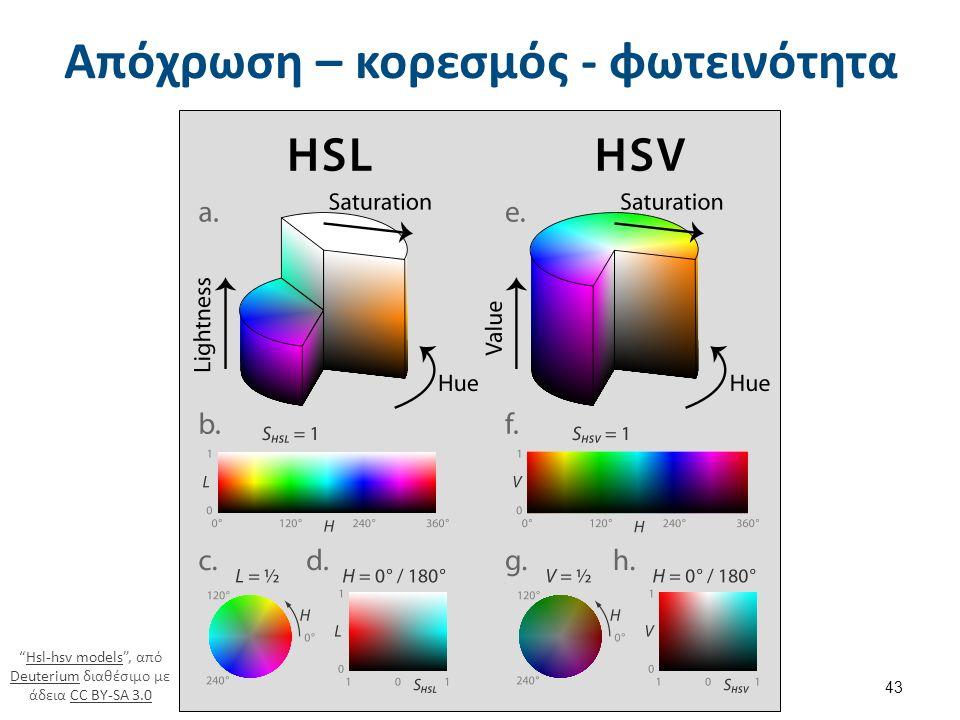 """Απόχρωση – κορεσμός - φωτεινότητα """"Hsl-hsv models"""", από Deuterium διαθέσιμο με άδεια CC BY-SA 3.0Hsl-hsv models DeuteriumCC BY-SA 3.0 43"""