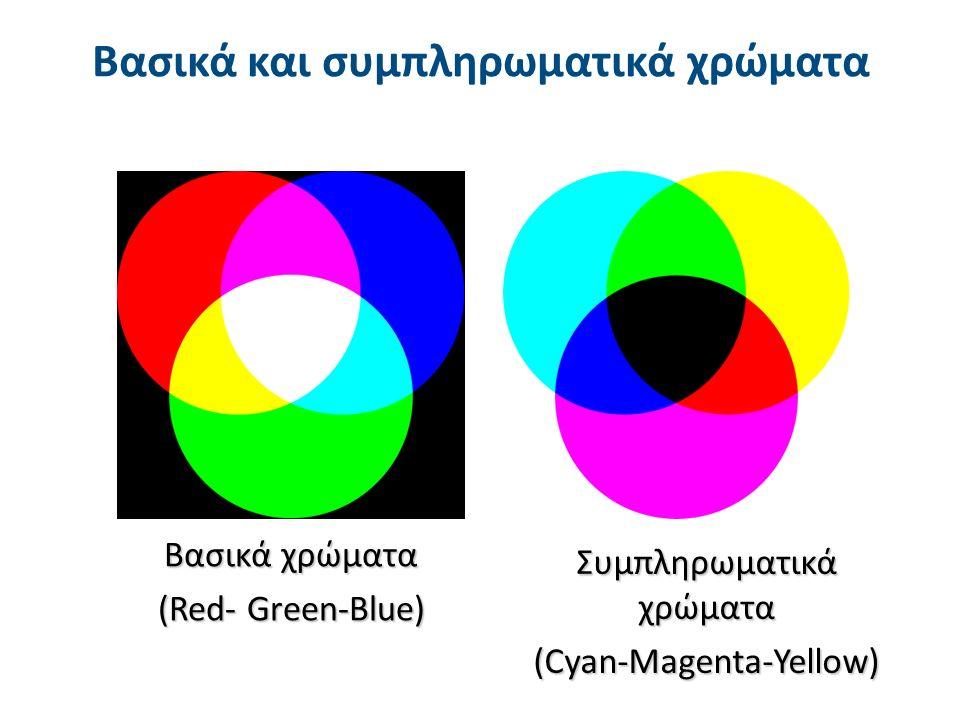 Βασικά και συμπληρωματικά χρώματα Βασικά χρώματα (Red- Green-Blue) Συμπληρωματικά χρώματα (Cyan-Magenta-Yellow)