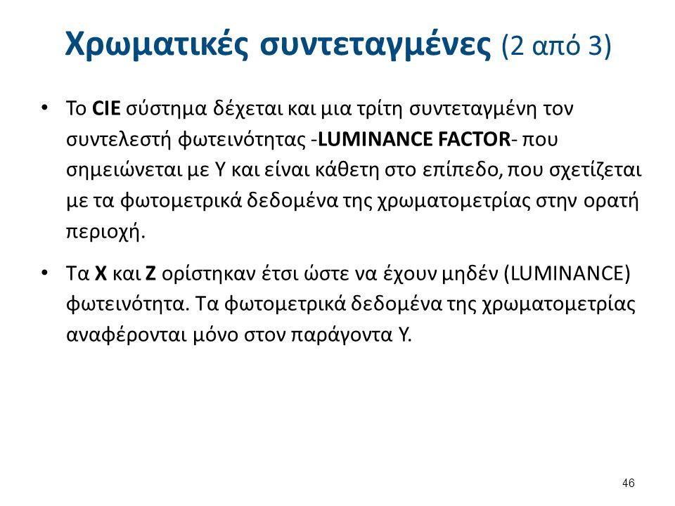 Χρωματικές συντεταγμένες (2 από 3) Το CIE σύστημα δέχεται και μια τρίτη συντεταγμένη τον συντελεστή φωτεινότητας -LUMINANCE FACTOR- που σημειώνεται με