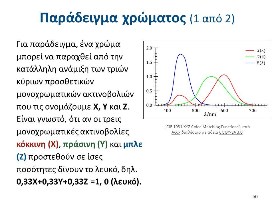 Παράδειγμα χρώματος (1 από 2) Για παράδειγμα, ένα χρώμα μπορεί να παραχθεί από την κατάλληλη ανάμιξη των τριών κύριων προσθετικών μονοχρωματικών ακτινοβολιών που τις ονομάζουμε Χ, Υ και Ζ.