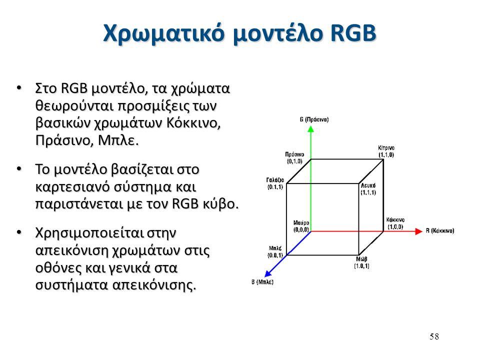 58 Χρωματικό μοντέλο RGB Στο RGB μοντέλο, τα χρώματα θεωρούνται προσμίξεις των βασικών χρωμάτων Κόκκινο, Πράσινο, Μπλε. Στο RGB μοντέλο, τα χρώματα θε