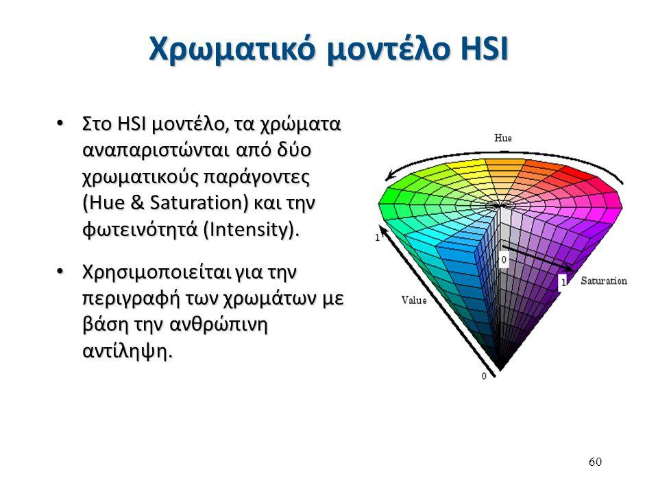 60 Χρωματικό μοντέλο HSI Στο HSI μοντέλο, τα χρώματα αναπαριστώνται από δύο χρωματικούς παράγοντες (Hue & Saturation) και την φωτεινότητά (Intensity).