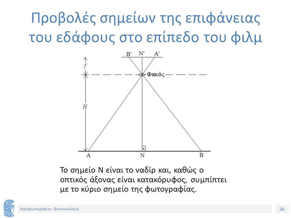 26 Αεροφωτογραφίες - Φωτογεωλογία Το σημείο Ν είναι το ναδίρ και, καθώς ο οπτικός άξονας είναι κατακόρυφος, συμπίπτει με το κύριο σημείο της φωτογραφίας.