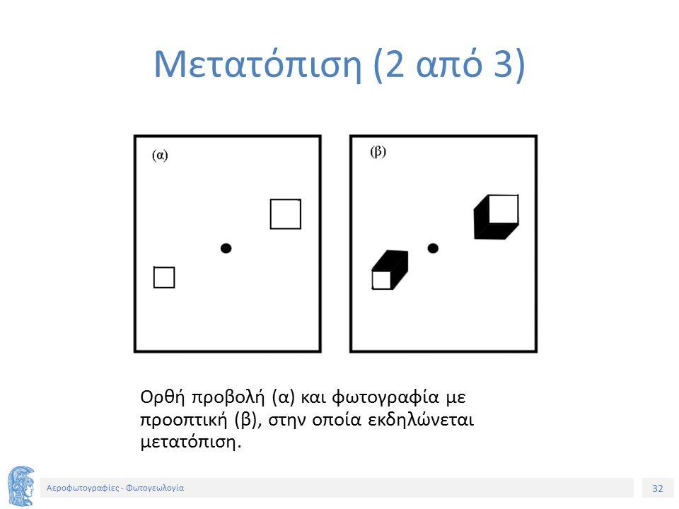 32 Αεροφωτογραφίες - Φωτογεωλογία Ορθή προβολή (α) και φωτογραφία με προοπτική (β), στην οποία εκδηλώνεται μετατόπιση. Μετατόπιση (2 από 3)