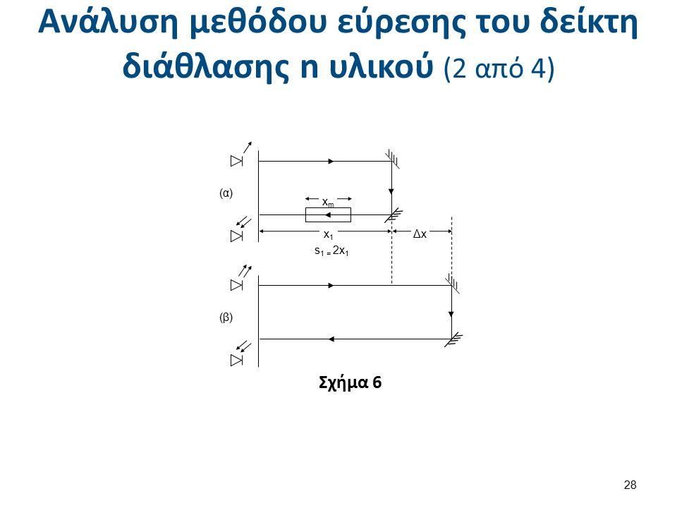 Ανάλυση μεθόδου εύρεσης του δείκτη διάθλασης n υλικού (2 από 4) 28 x1x1 Δx s 1 = 2x 1 xmxm (α) (β) Σχήμα 6
