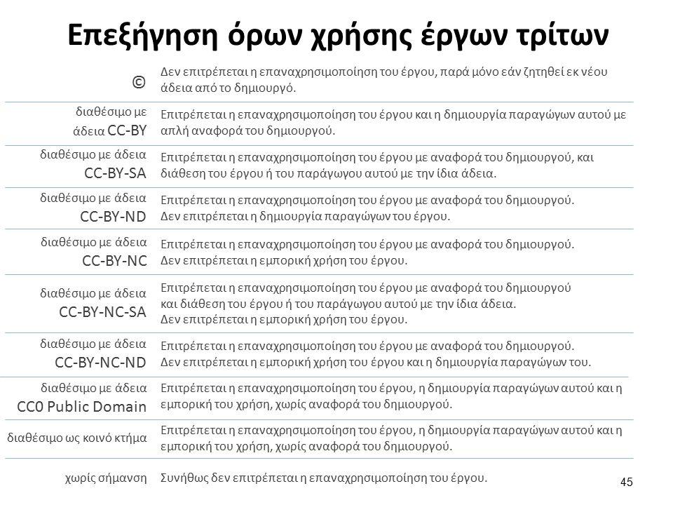 Επεξήγηση όρων χρήσης έργων τρίτων 45 Δεν επιτρέπεται η επαναχρησιμοποίηση του έργου, παρά μόνο εάν ζητηθεί εκ νέου άδεια από το δημιουργό. © διαθέσιμ