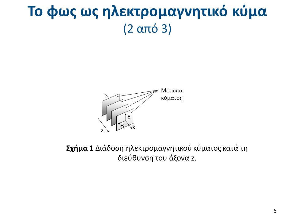 Το φως ως ηλεκτρομαγνητικό κύμα (2 από 3) 5 Μέτωπα κύματος Ε Β k z Σχήμα 1 Διάδοση ηλεκτρομαγνητικού κύματος κατά τη διεύθυνση του άξονα z.