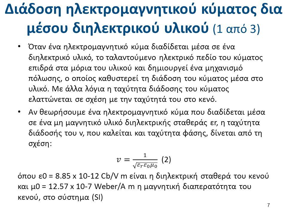 Διάδοση ηλεκτρομαγνητικού κύματος δια μέσου διηλεκτρικού υλικού (1 από 3) 7