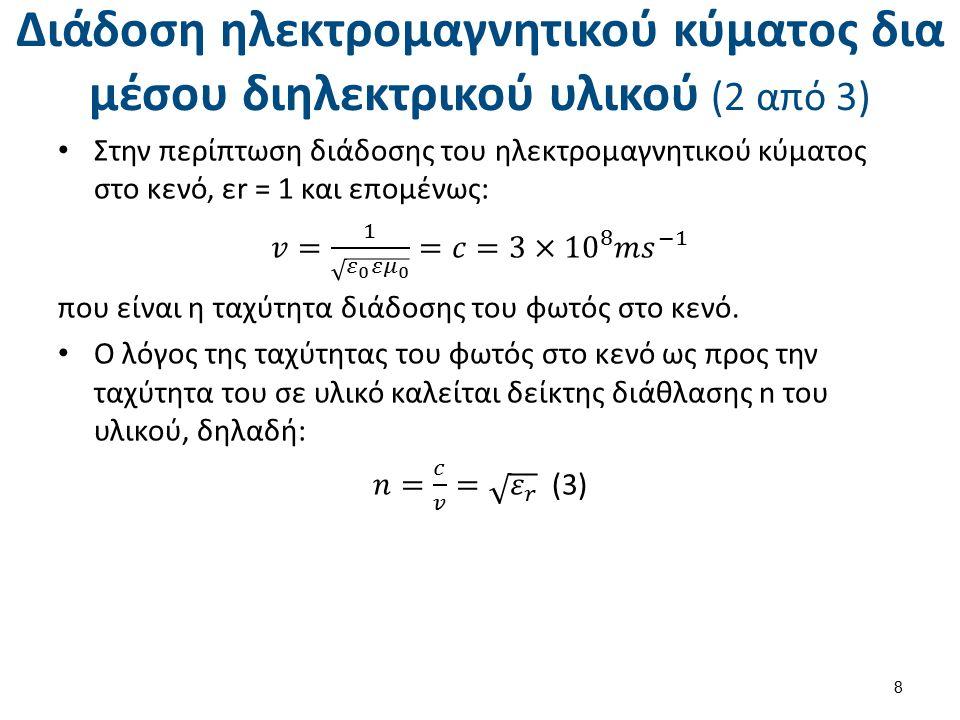 Διάδοση ηλεκτρομαγνητικού κύματος δια μέσου διηλεκτρικού υλικού (2 από 3) 8