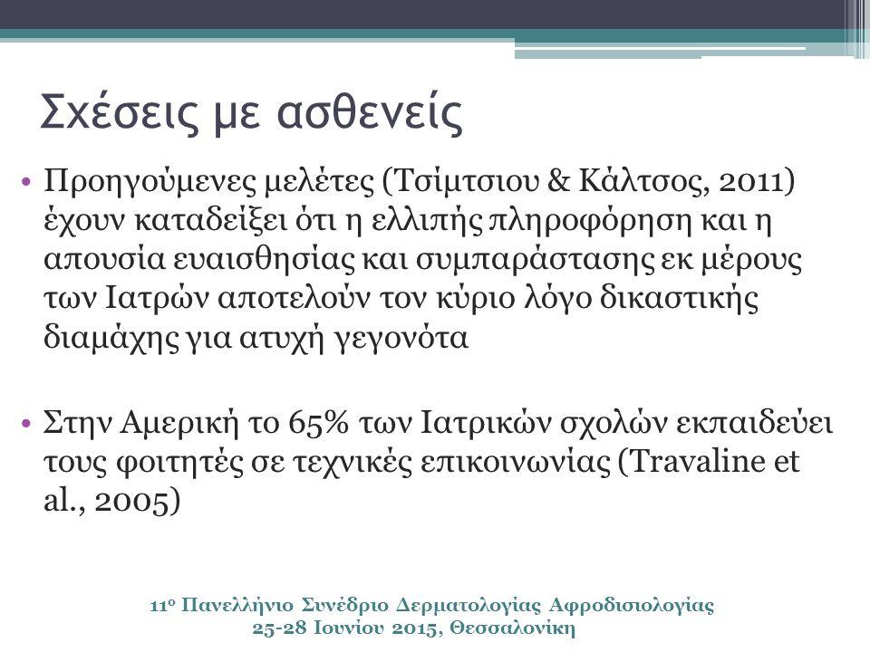 Σχέσεις με ασθενείς Προηγούμενες μελέτες (Τσίμτσιου & Κάλτσος, 2011) έχουν καταδείξει ότι η ελλιπής πληροφόρηση και η απουσία ευαισθησίας και συμπαράστασης εκ μέρους των Ιατρών αποτελούν τον κύριο λόγο δικαστικής διαμάχης για ατυχή γεγονότα Στην Αμερική το 65% των Ιατρικών σχολών εκπαιδεύει τους φοιτητές σε τεχνικές επικοινωνίας (Travaline et al., 2005) 11 ο Πανελλήνιο Συνέδριο Δερματολογίας Αφροδισιολογίας 25-28 Ιουνίου 2015, Θεσσαλονίκη