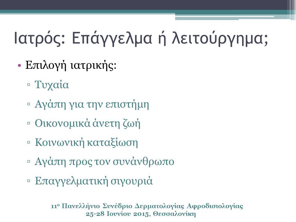 Ιατρός: Επάγγελμα ή λειτούργημα; Επιλογή ιατρικής: ▫Τυχαία ▫Αγάπη για την επιστήμη ▫Οικονομικά άνετη ζωή ▫Κοινωνική καταξίωση ▫Αγάπη προς τον συνάνθρωπο ▫Επαγγελματική σιγουριά 11 ο Πανελλήνιο Συνέδριο Δερματολογίας Αφροδισιολογίας 25-28 Ιουνίου 2015, Θεσσαλονίκη