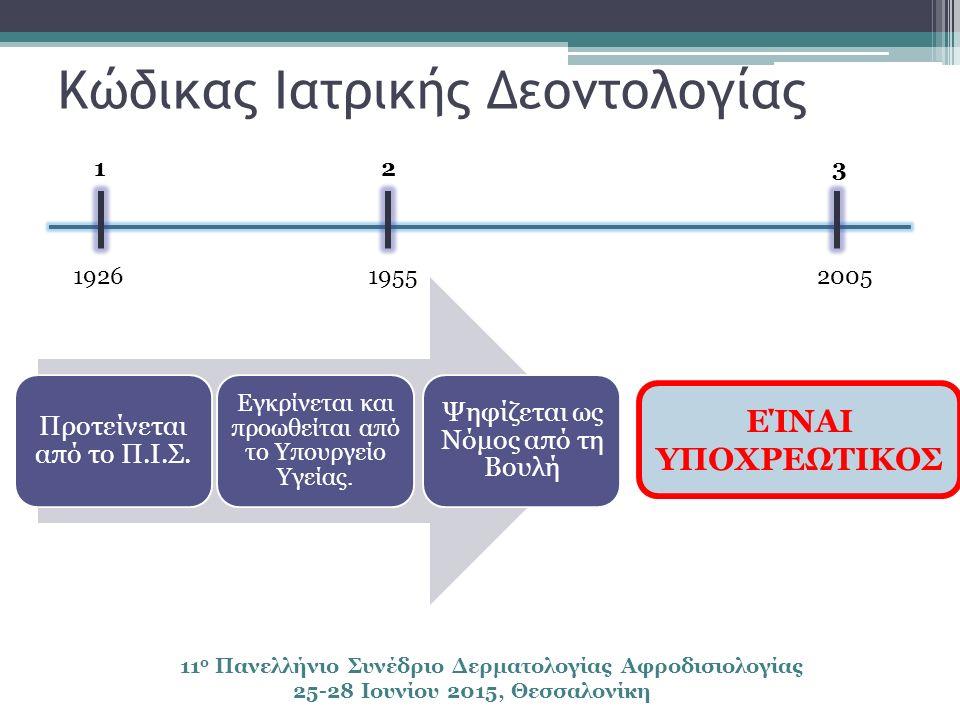 Κώδικας Ιατρικής Δεοντολογίας 192619552005 123 Προτείνεται από το Π.Ι.Σ.