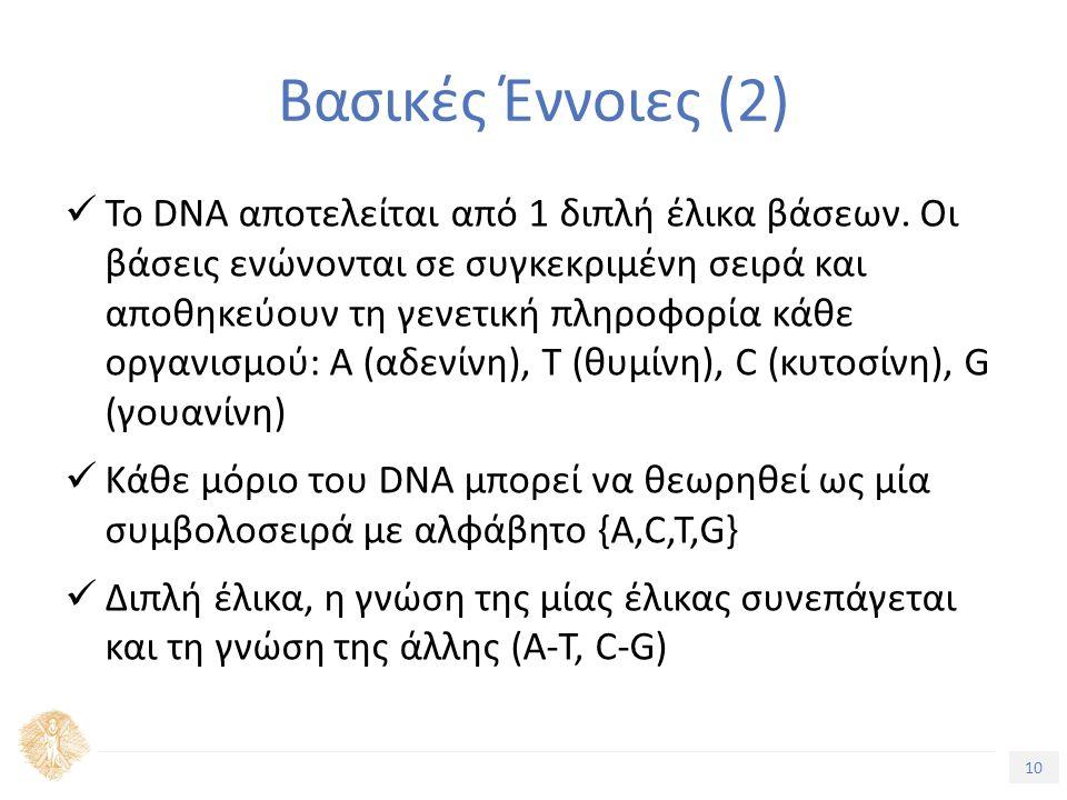 10 Τίτλος Ενότητας Βασικές Έννοιες (2) To DNA αποτελείται από 1 διπλή έλικα βάσεων.