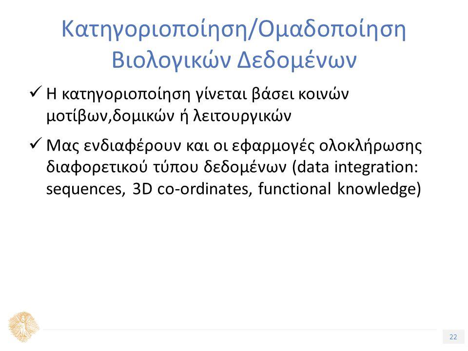 22 Τίτλος Ενότητας Κατηγοριοποίηση/Ομαδοποίηση Βιολογικών Δεδομένων Η κατηγοριοποίηση γίνεται βάσει κοινών µοτίβων,δοµικών ή λειτουργικών Μας ενδιαφέρουν και οι εφαρµογές ολοκλήρωσης διαφορετικού τύπου δεδοµένων (data integration: sequences, 3D co-ordinates, functional knowledge)