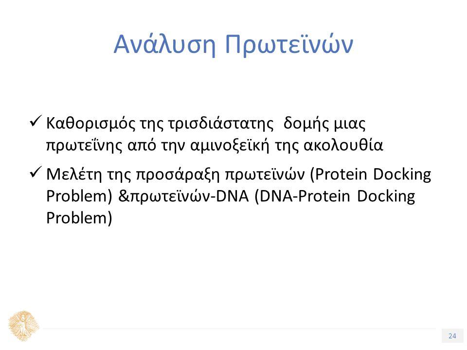 24 Τίτλος Ενότητας Ανάλυση Πρωτεϊνών Καθορισµός της τρισδιάστατης δοµής µιας πρωτεΐνης από την αµινοξεϊκή της ακολουθία Μελέτη της προσάραξη πρωτεϊνών (Protein Docking Problem) &πρωτεϊνών-DNA (DNA-Protein Docking Problem)