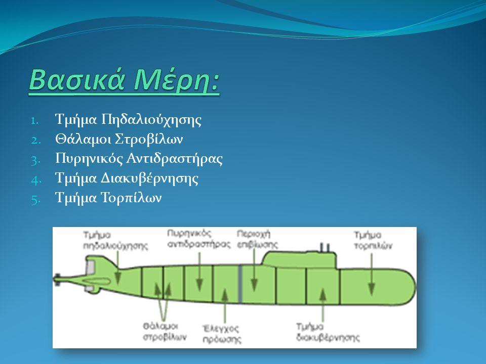 1. Τμήμα Πηδαλιούχησης 2. Θάλαμοι Στροβίλων 3. Πυρηνικός Αντιδραστήρας 4. Τμήμα Διακυβέρνησης 5. Τμήμα Τορπίλων