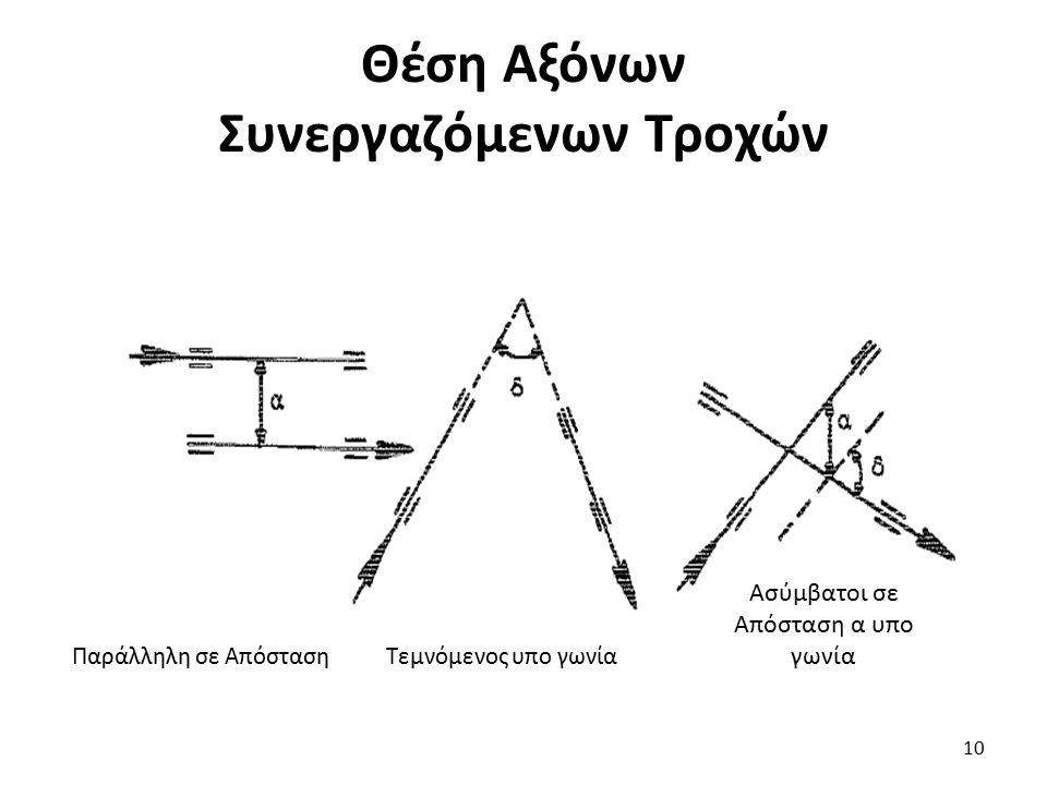 Θέση Αξόνων Συνεργαζόμενων Τροχών 10 Παράλληλη σε ΑπόστασηΤεμνόμενος υπο γωνία Ασύμβατοι σε Απόσταση α υπο γωνία