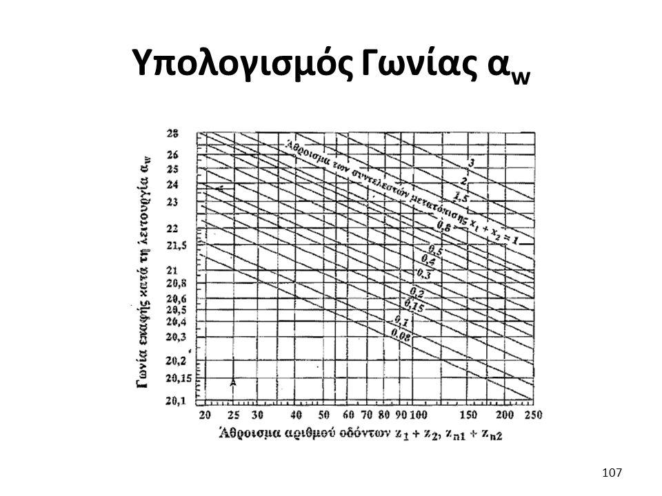 Υπολογισμός Γωνίας α w 107