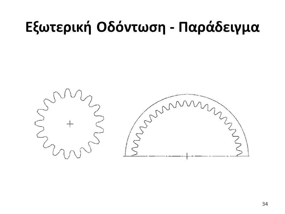 Εξωτερική Οδόντωση - Παράδειγμα 34