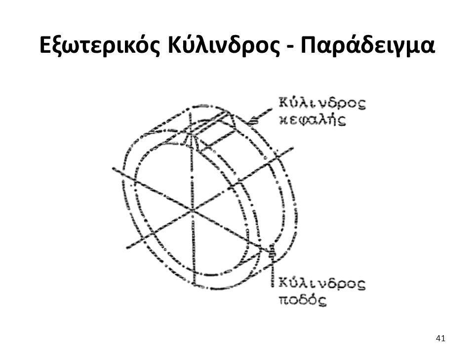 Εξωτερικός Κύλινδρος - Παράδειγμα 41