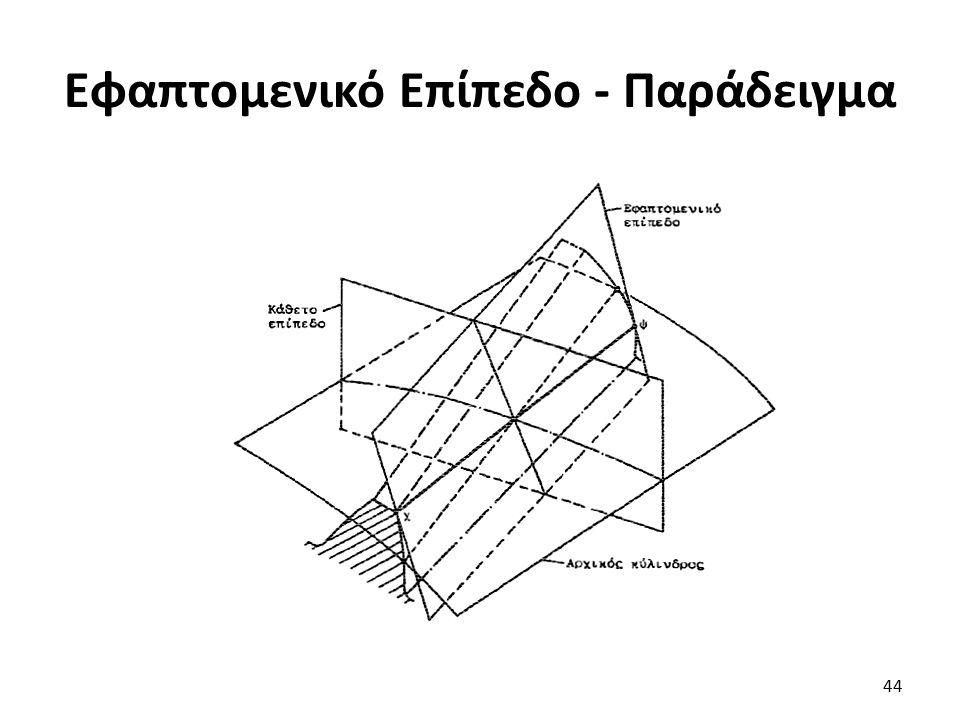 Εφαπτομενικό Επίπεδο - Παράδειγμα 44