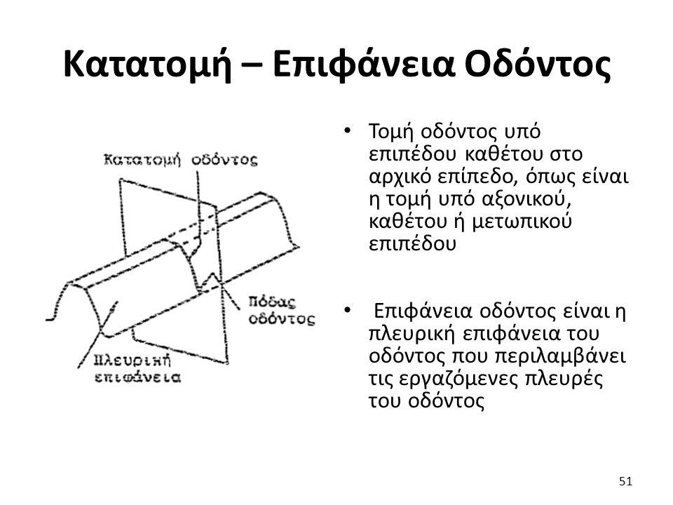 Κατατομή – Επιφάνεια Οδόντος Τομή οδόντος υπό επιπέδου καθέτου στο αρχικό επίπεδο, όπως είναι η τομή υπό αξονικού, καθέτου ή μετωπικού επιπέδου Επιφάν