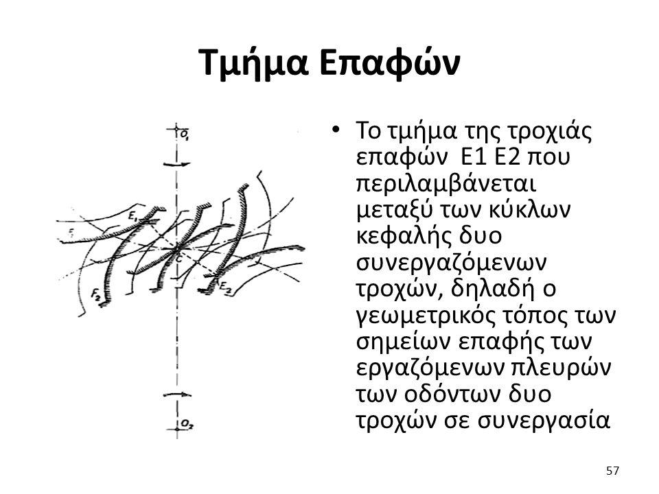 Τμήμα Επαφών Το τμήμα της τροχιάς επαφών Ε1 Ε2 που περιλαμβάνεται μεταξύ των κύκλων κεφαλής δυο συνεργαζόμενων τροχών, δηλαδή ο γεωμετρικός τόπος των