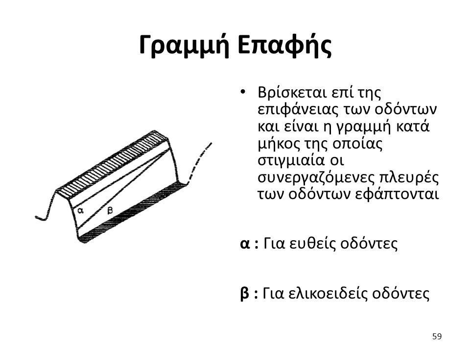 Γραμμή Επαφής Βρίσκεται επί της επιφάνειας των οδόντων και είναι η γραμμή κατά μήκος της οποίας στιγμιαία οι συνεργαζόμενες πλευρές των οδόντων εφάπτο