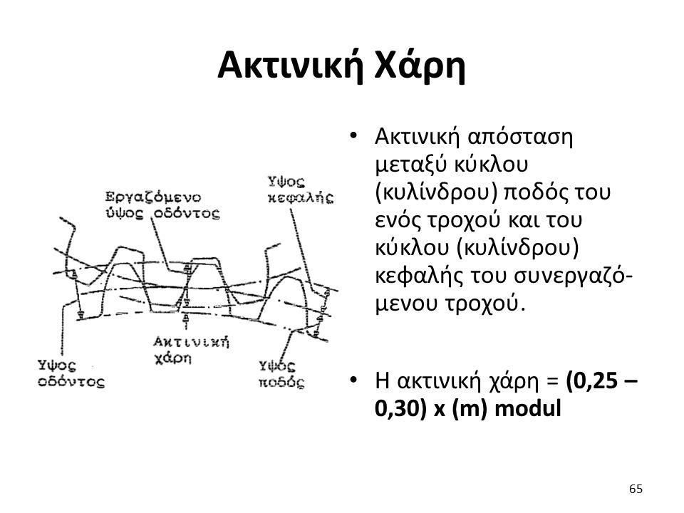 Ακτινική Χάρη Ακτινική απόσταση μεταξύ κύκλου (κυλίνδρου) ποδός του ενός τροχού και του κύκλου (κυλίνδρου) κεφαλής του συνεργαζό- μενου τροχού. Η ακτι
