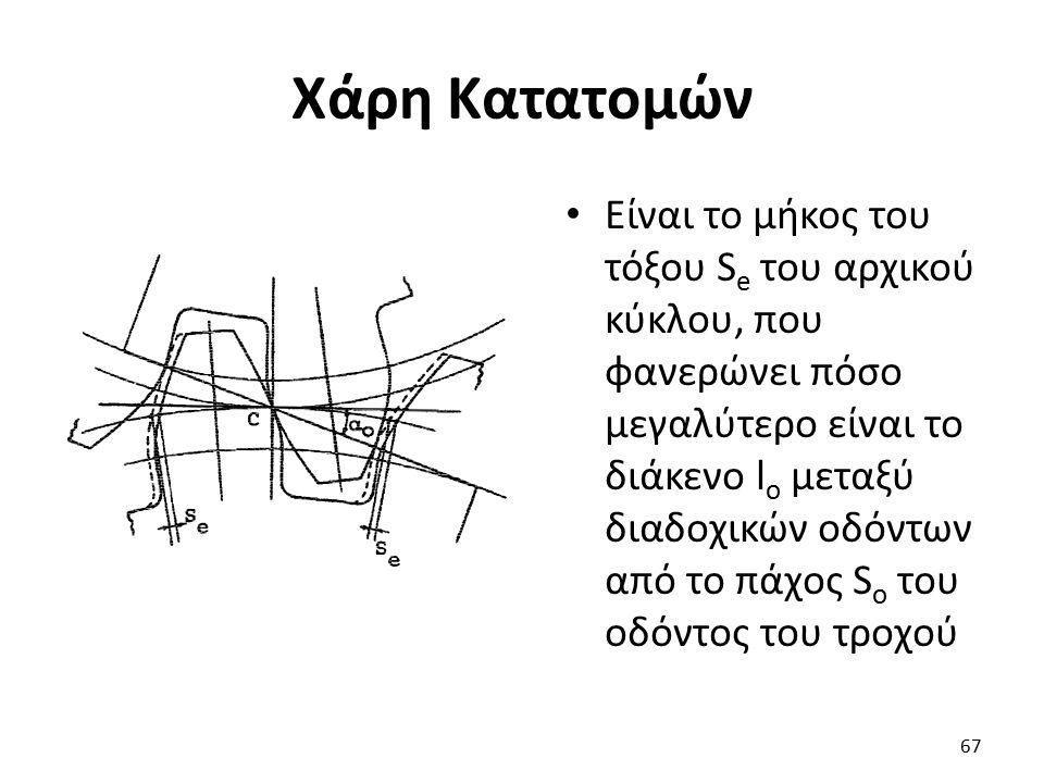 Χάρη Κατατομών Είναι το μήκος του τόξου S e του αρχικού κύκλου, που φανερώνει πόσο μεγαλύτερο είναι το διάκενο l o μεταξύ διαδοχικών οδόντων από το πά
