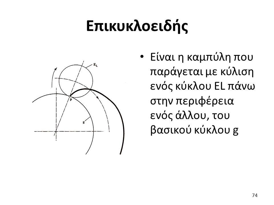 Επικυκλοειδής Είναι η καμπύλη που παράγεται με κύλιση ενός κύκλου ΕL πάνω στην περιφέρεια ενός άλλου, του βασικού κύκλου g 74