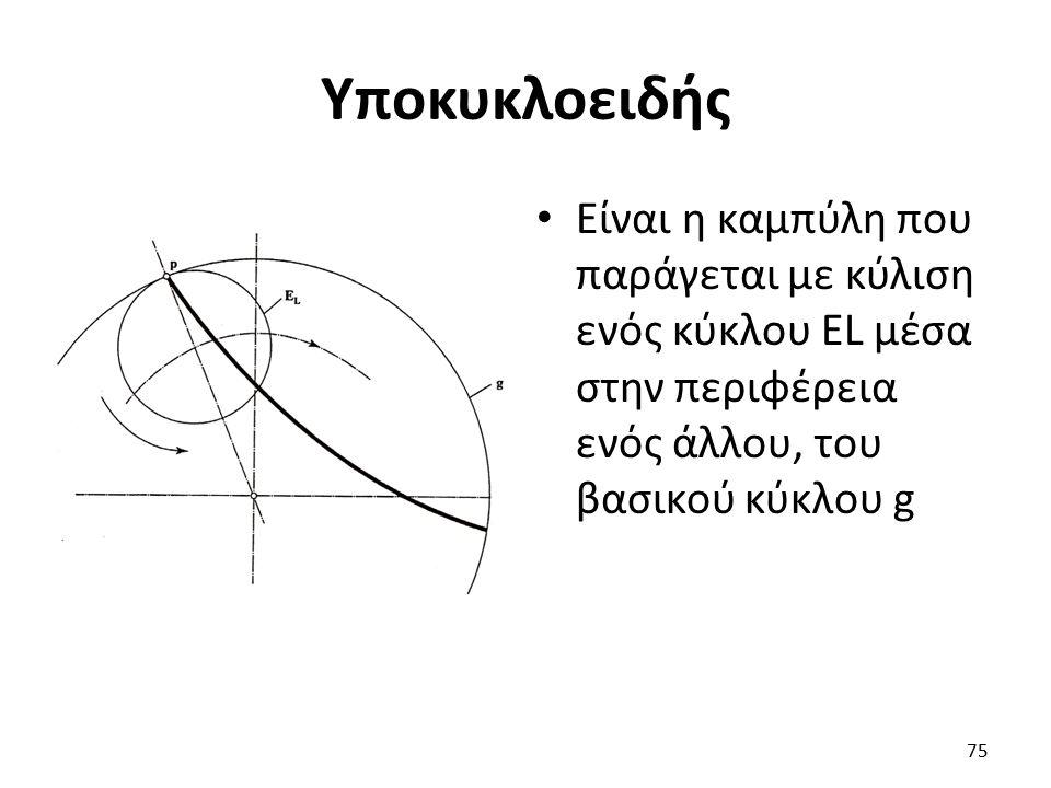 Υποκυκλοειδής Είναι η καμπύλη που παράγεται με κύλιση ενός κύκλου ΕL μέσα στην περιφέρεια ενός άλλου, του βασικού κύκλου g 75