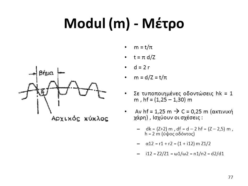 Modul (m) - Μέτρο m = t/π t = π d/Z d = 2 r m = d/Z = t/π Σε τυποποιημένες οδοντώσεις hk = 1 m, hf = (1,25 – 1,30) m Αν hf = 1,25 m  C = 0,25 m (ακτι