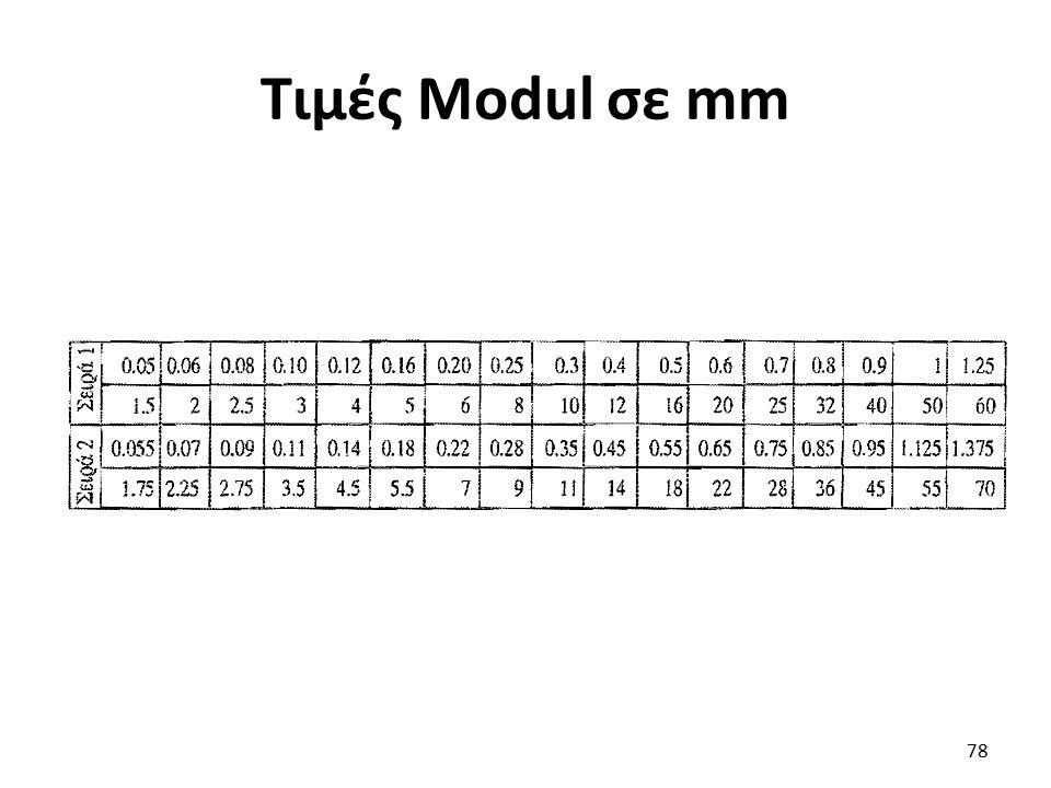 Τιμές Modul σε mm 78