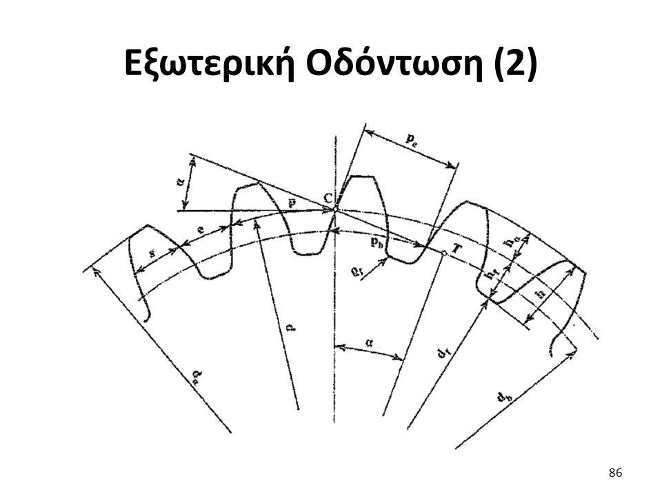 Εξωτερική Οδόντωση (2) 86