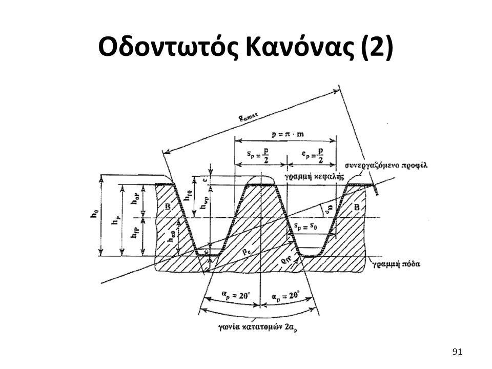 Οδοντωτός Κανόνας (2) 91