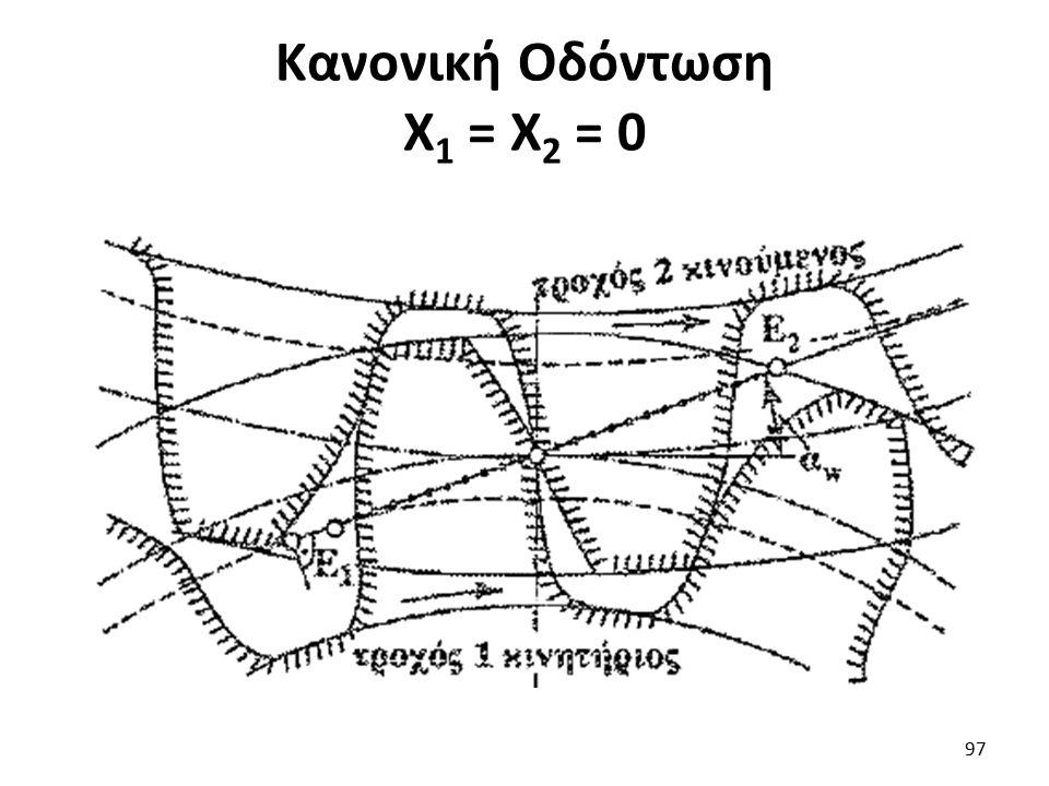 Κανονική Οδόντωση Χ 1 = Χ 2 = 0 97