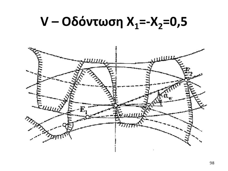 V – Οδόντωση Χ 1 =-Χ 2 =0,5 98